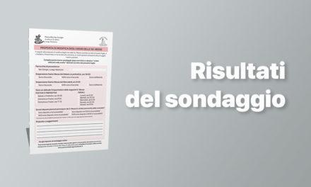 Risultati del sondaggio riguardante la sospensione delle Ss. Messe